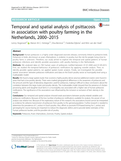 Temporal and spatial analysis of psittacosis in association