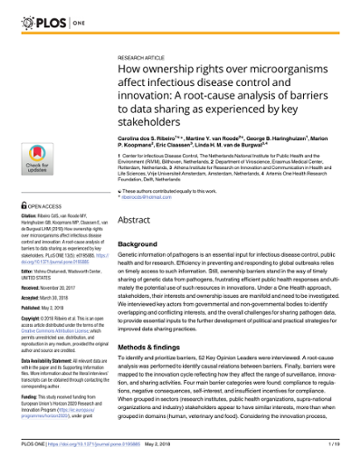 How ownership rights over microorganisms affect infectious